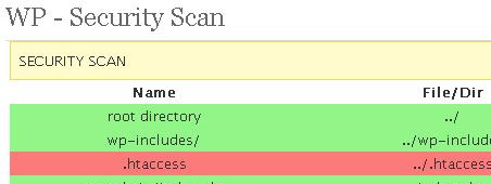 wp-security-scan