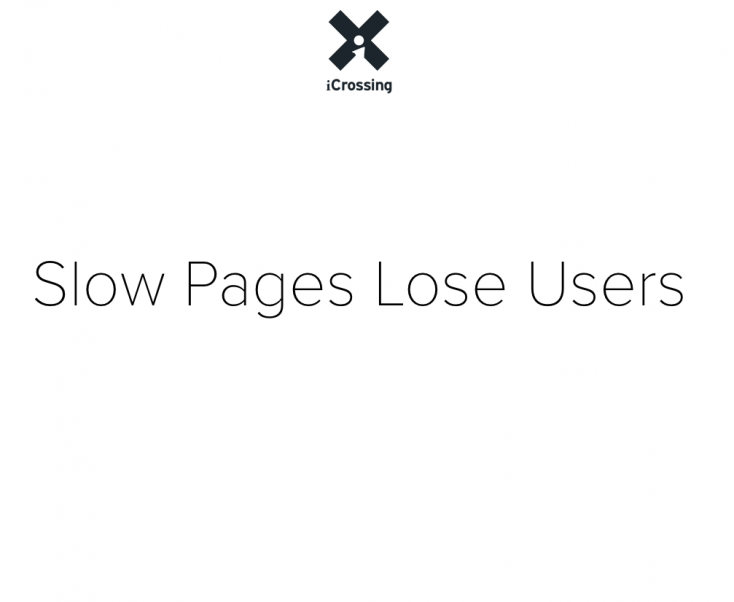 Straightforward message from the authors of this extensive report into the effect of site performance and user experience.